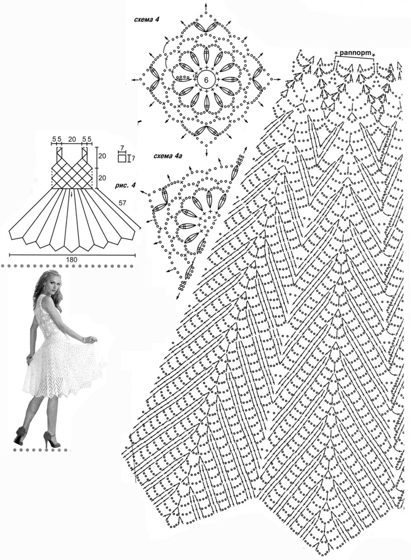 Gráfico vestido de crochê 04  | Gráfico vestido de crochê 05