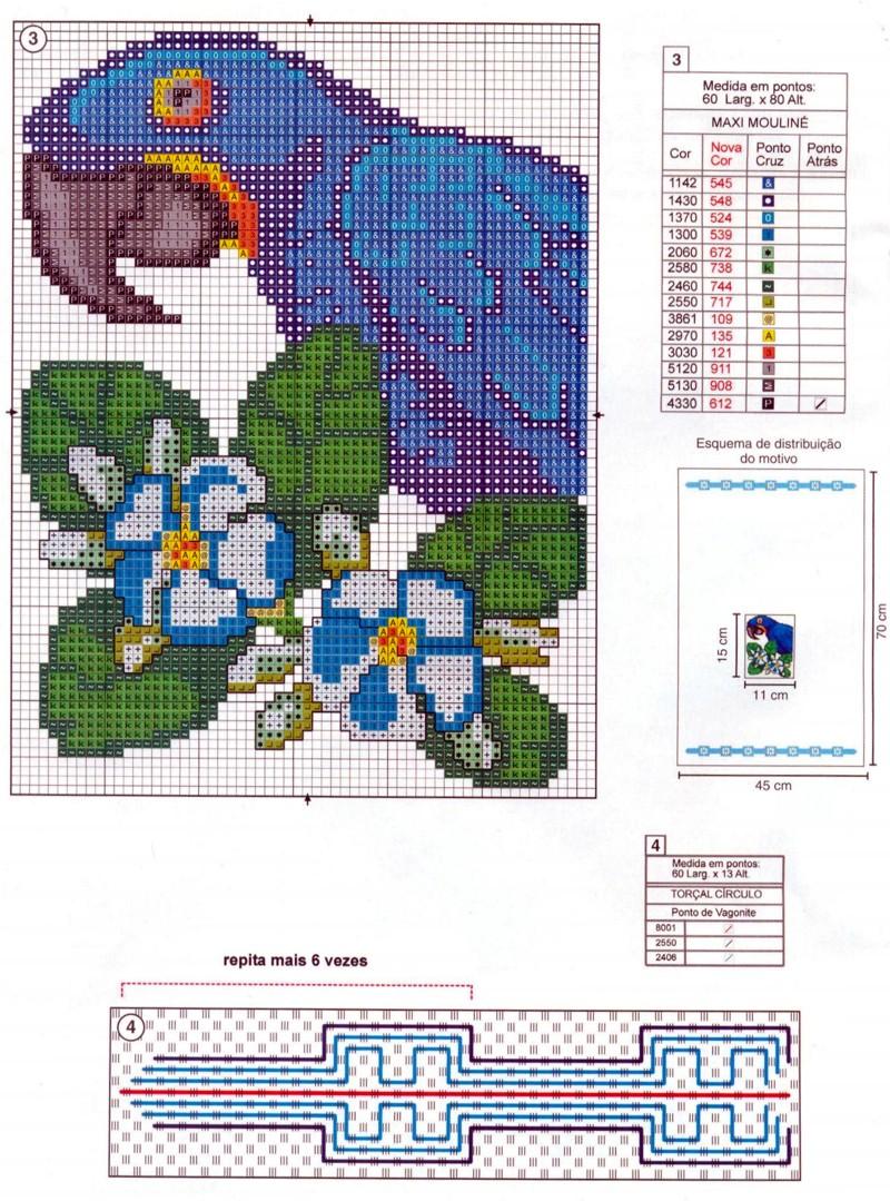 gráficos para ponto cruz aves clique na imagem para obter o esquema e